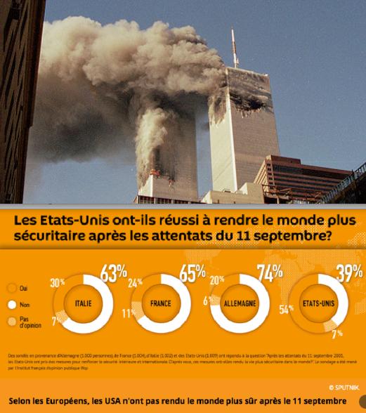 11 septembre 2001 15 ans apre s