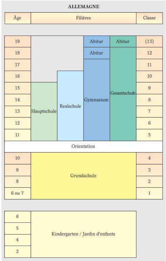 Systemeeducatif