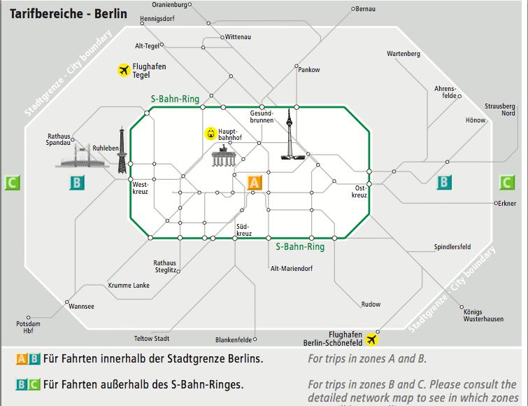 Zones des prix transports berlin